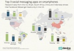 top-3-messenger-apps-copy